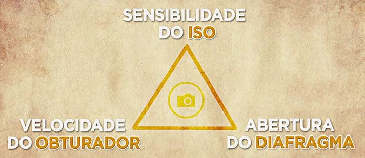 triade-CDF